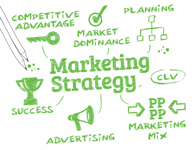 marketing planning. Plan your way to success